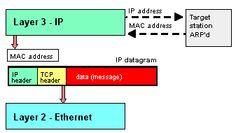 TCP3TO2.GIF
