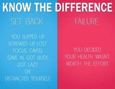 Smile N' Glow!: On setbacks and slip ups...