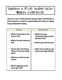 Use this sheet as a reference for asking students questions during reading conferences to assess if they understand what they are reading independe...