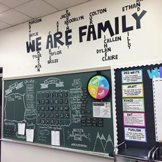 Love this for promoting a family environment in the classroom!!