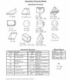 306.Solid mensuration formula sheet (engineerszone063