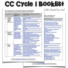My CC Cycle 1 Booklist