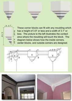 Crown Molding Corners
