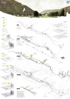 Risultati immagini per europan clumsy city Landscape Diagram, Landscape And Urbanism, Landscape Architecture Design, Landscape Drawings, Urban Landscape, Site Analysis Architecture, Architecture Panel, Architecture Graphics, Architecture Drawings