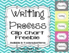 Writing Process Clip Charts