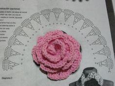 Rosas a ganchillo para decorar la ropa: fotos de algunos ejemplos ...