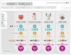 filiere-produits-carnes-france