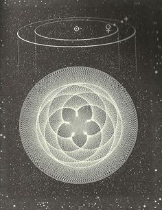 Orbits - sacred geometry