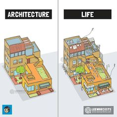 Architecture student memes funny words humor ideas architectural comical designs fails architect puns dating an woman Funny Webcomics, Web Comic, Student Memes, Student Life, Architecture Life, Design Fails, Layout, Architect Design, Urban Design
