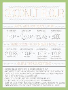 Baking with Coconut Flour:  Coconut Flour Conversion Chart