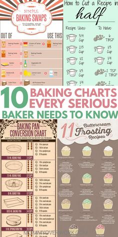 Recipe Conversions, Baking Conversion Chart, Measurement Conversion Chart, Measurement Chart Cooking, Kitchen Conversion, Baking For Beginners, Beginner Baking Recipes, Beginner Cooking, Cake Decorating For Beginners
