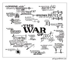 THE WAR OF ART – VISUAL BOOK SUMMARY PART II: This second graphic references how we, as aspiring artists or anything else, can defeat Resistance – by going Pro.