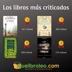 Robert Langdon, I Love Books, My Love, Blog, Getting To Know, Reading, News