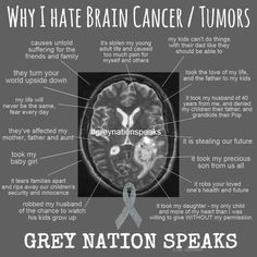 Top Healing Foods That Fight Lung Cancer Brain Cancer Quotes, Cancer Facts, Brain Cancer Awareness, Lung Cancer, Brain Injury, Glioma Brain Tumor, Childhood Cancer, Going Gray, Neuroscience