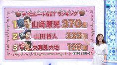 バレンタインチョコレートGETランキング DeNA山﨑が370個で1位! : De速