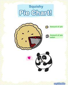 Delicious, delicious holiday math! #squishable #plush #panda