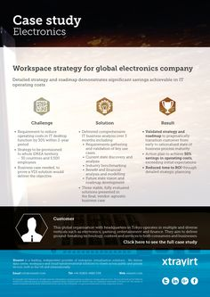 Case Study: Workspace strategy for global electronics company - Detailed strategy and roadmap demonstrates significant savings achievable in IT operating costs