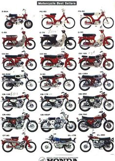 Vintage Motorcycles Classic eclectic interiors, mid-century homes, decor inspiration, homestyling, Stacy Reynaud - source See more vintage Honda motorbikes from the archives here . Vintage Honda Motorcycles, Honda Bikes, Cool Motorcycles, Kawasaki Motorcycles, Motorcycle Posters, Motorcycle Types, Motorcycle Helmets, Women Motorcycle, Classic Motorcycle