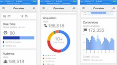 Learn (google) analytics with free online courses