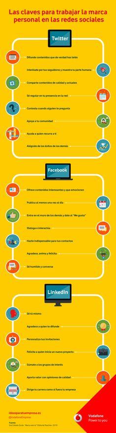 Claves para trabajar la Marca Personal en Redes Sociales #infografía