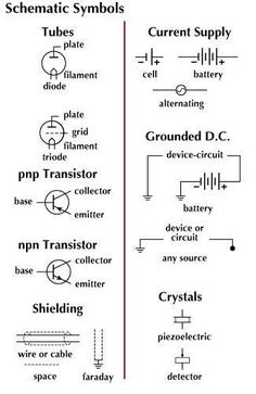 Basic electrical symbols Electrical Engineering Pics Para la