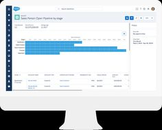 Sales Cloud - Salesforce.com