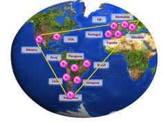 Triangulación de actividades de MMD (Mujeres que marcan la diferencia)
