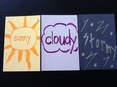 Sunny, cloudy, and stormy self-monitoring for comprehension.  Note that the color names correspond for extra support.  Fold in thirds to show understanding.