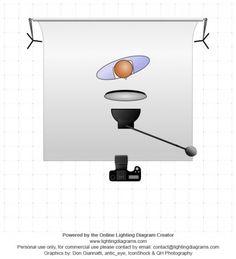 Glamor photo and lighting setup with Beauty Dish and Regular Flash