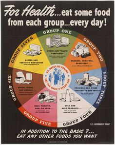 The Basic In the USDA introduced this food guide. Released during World War II, it was aimed at helping to maintain nutrition standards amid wartime food shortages. Notice butters place of visual prominence. Food Groups Chart, Basic Food Groups, Vegan Food Pyramid, Meals On Wheels, Usda Food, Nutrition Guide, Nutrition Poster, Food Nutrition, Recipes