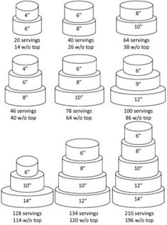 Indescribable Your Wedding Cakes Ideas. Exhilarating Your Wedding Cakes Ideas. Round Wedding Cakes, Diy Wedding Cake, Buttercream Wedding Cake, Wedding Cake Stands, Round Cakes, Buttercream Frosting, Cake Sizes And Servings, Cake Servings, Croquembouche