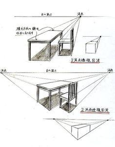 透視図法(手描きパースの基本)) l 手描きパースの描き方ブログ、パース講座(手書きパース)