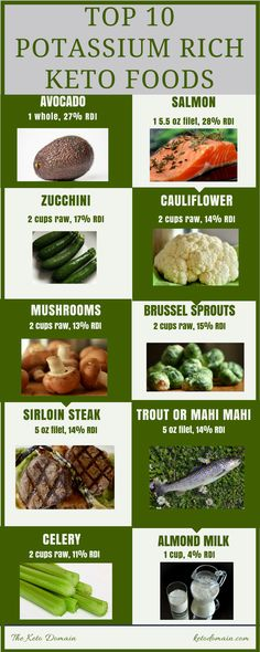 What Causes Kidney Failure  Potassium Rich Foods Food And High