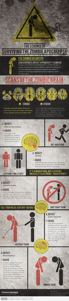 Zombie Survival - add it to your kit as a refresher ; P