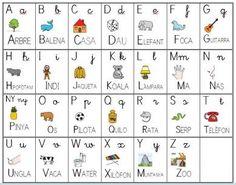 Abecedaris en català Catalan Language, Preschool Themes, Spanish Lessons, Creative Teaching, Childhood Education, In Kindergarten, Kids And Parenting, Literacy, Valencia