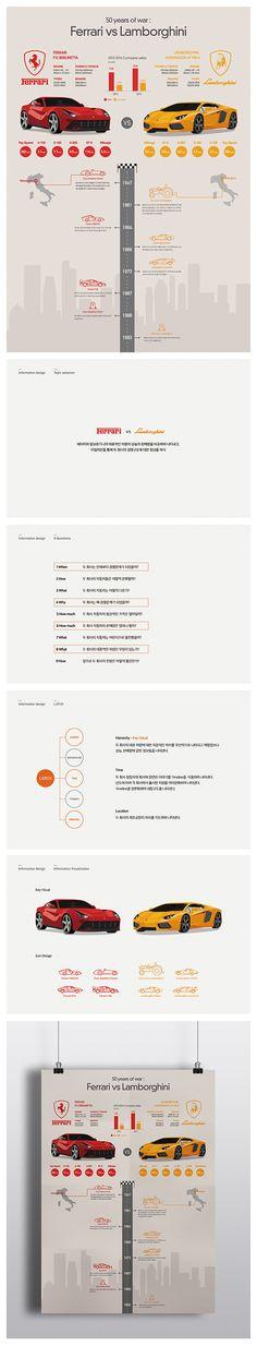 Park Jihun│ Information Design 2015│ Major in Digital Media Design │#hicoda │hicoda.hongik.ac.kr