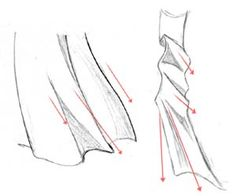 How to draw clothes - folds, drapes, etc.
