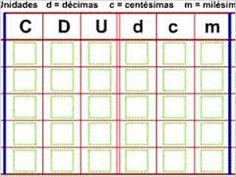 Resultado de imagen para lectura y escritura de numeros decimales