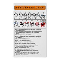 A Better Pain Chart Posters - now how's this for letting your doctor know how you REALLY feel?!?