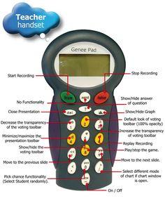 Genee Pad Teacher Handset