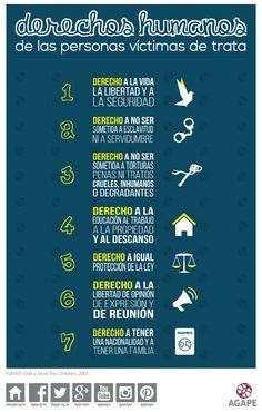 Derechos humanos de las victimas de trata de personas. #HazConciencia #endslavery #tratadepersonas #humantrafficking