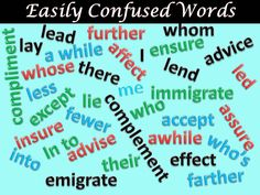 There are many sets of commonly confused words. Check out the article and see which mistakes your making.