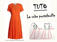 Short Sleeve Dresses, Womens Fashion, How To Make, Pattern, Fashion Design, Clothes, Corsage, Architecture, Vestidos