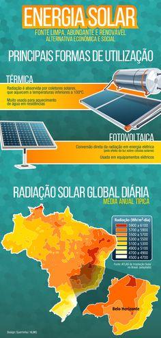 Infográfico – Energia Solar                                                                                                                                                                                 Mais