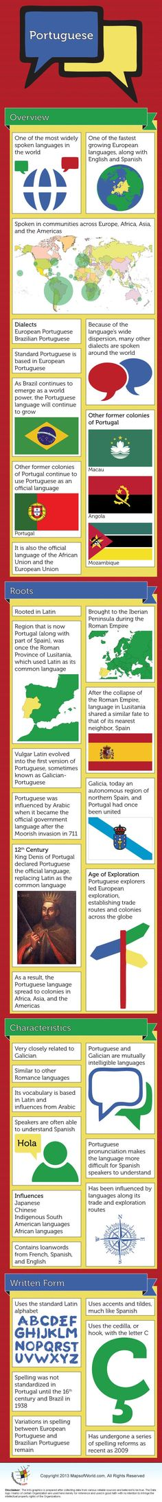 Learn#Portuguese#lessons#language4life#facts#