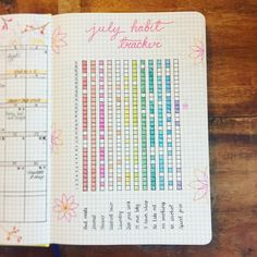 "49 Likes, 1 Comments - Lex (@lexjournals) on Instagram: ""And there's my complete July Habit Tracker. Definitely interesting to see what I want to work on…"""