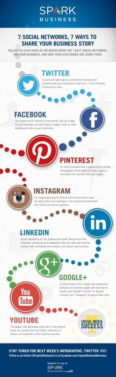 7 Social Networks, 7 Ways To Share Your Business Story #infographic