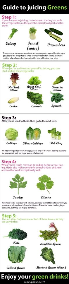 This guide has great suggestions for working more greens into your diet. Don't be afraid to jump ahead. but if you like to take it slow...