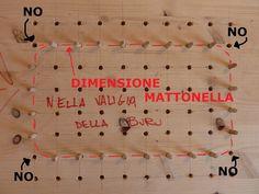 Istruzioni per l'utilizzo del telaio per lavori a maglia