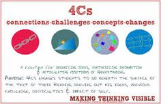 Image result for thinking routines Visible Thinking Routines, Teacher Toolkit, Beneath The Surface, Student Engagement, Teaching Strategies, Critical Thinking, Texts, Self, Knowledge